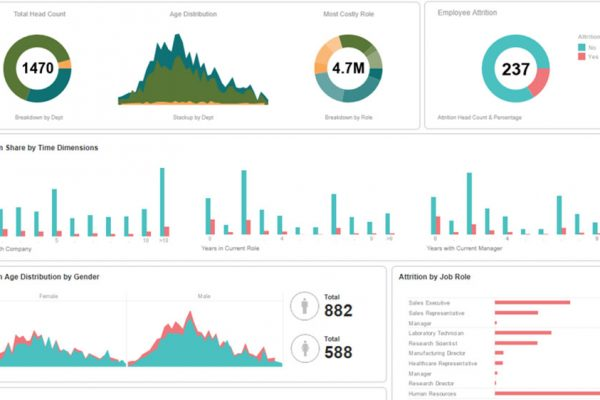 People Analytics Dashboard
